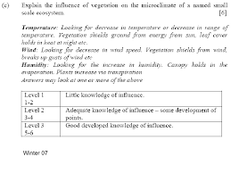 Virginia Tech Career Services Resume Year 12 Microclimate U0026 Nutrient Cycling