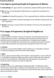 positive psychology resources and worksheets psychology tools