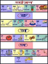 hindi alphabets chart hindi vyanjan chart page 1