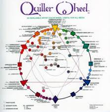 munsell color wheel google search colour theory pinterest