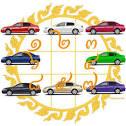 ข่าวสารและกิจกรรม เคล็ดลับน่ารู้เรื่องรถ – วิธีเลือกซื้อรถยนต์ให้ ...