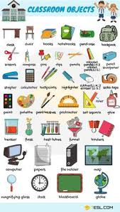 english vocabulary places in the city english city and shopping