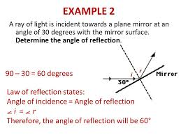 what is a ray of light lesson properties of light and reflection p ppt download