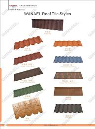Tile Roofing Supplies Dubai Roofing Sheet Suppliers Wanael Coated Roof Tile