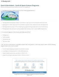 quiz u0026 worksheet earth u0026 space science diagrams study com