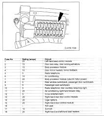 2005 jaguar xj8 fuse box jaguar wiring diagrams for diy car repairs