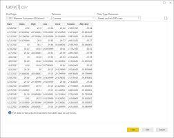 Yahoo Finance How To Connect To Yahoo Finance Using Power Bi Power Bi Data