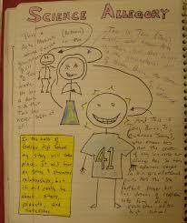 Read Write Think Generator Always Write I Keep A Writer U0027s Notebook Alongside My Students Do