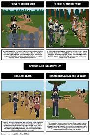 jacksonian democracy lesson plans jacksonian era jacksonian democracy jackson and indian policy