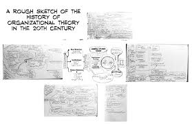 a rough sketch of the history of organizational theory in the 20th