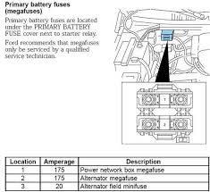 wiring diagram for a 2000 ford f150 u2013 the wiring diagram