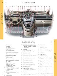citroen xsara central locking wiring diagram wiring diagram weick