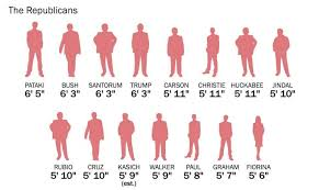here u0027s how tall marco rubio u2014 and everyone else running for