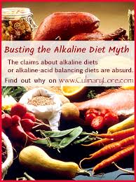 are alkaline diet claims about cancer and other health benefits