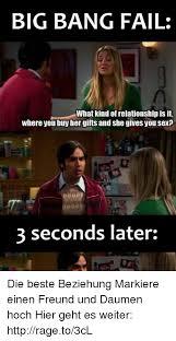 Sex Fail Meme - 25 best memes about funny nba memes funny nba memes