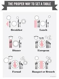planning your own wedding these diagrams are everything you need to plan your wedding