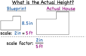how do you solve a scale model problem using a scale factor