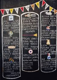 chalkboard wedding sayings 7 creative chalkboard wedding ideas