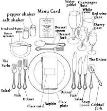 how to set a formal dinner table formal breakfast table setting formal breakfast table setting s