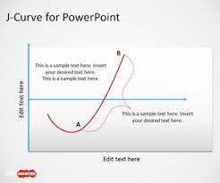 free charts powerpoint templates free ppt u0026 powerpoint