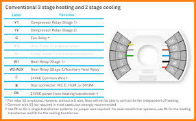 5 nest thermostat wiring diagram cable diagram