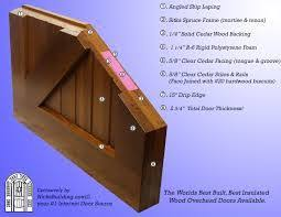 Exterior Insulated Doors Image Result For How To Build Exterior Insulated Barn Door