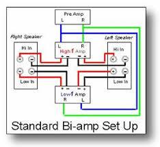 soundstage synergizing bi amp or bi wire bi golly 03 1998