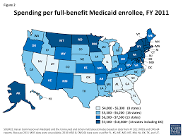 medicaid per enrollee spending variation across states the