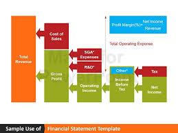 template for financial statement presentation financial statement