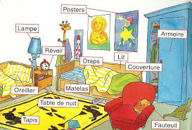 la chambre la chambre bedroom vocabulary in français