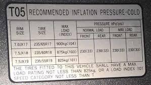 hyundai tucson 2006 tire size hyundai santa fe tyre pressure carsguide