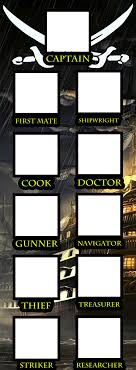 Pirate Meme Generator - pirate crew meme template by moheart7 on deviantart