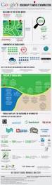 Portland Google Maps by Best 20 Google Maps Business Ideas On Pinterest Create Google