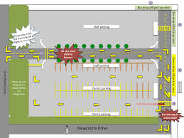 albion middle parking lot traffic flow map