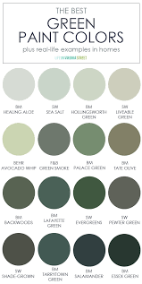best blue green kitchen cabinet colors the best green paint colors on virginia