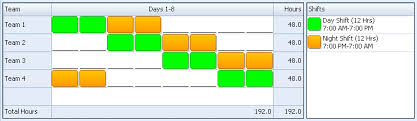 fast 12 shift pattern 24 7 shift coverage employee scheduling