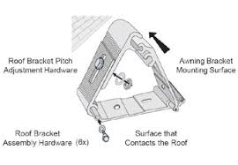 Mounting Brackets For Awnings How To Measure Retractable Awning D U0026k Home Products
