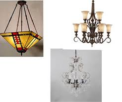 Types Of Chandelier Table Lamps And Chandeliers For An Exquisite Home Decor