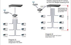 cat5 wiring diagram b u0026 download by size handphone tablet desktop