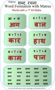 15 best hindi images on pinterest kids learning word formation