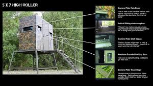 How To Make Sliding Windows For Deer Blind Custom Hunting Blinds Designed For Success Boss Game Systems