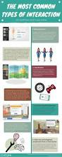 262 best elearning and instructional design images on pinterest