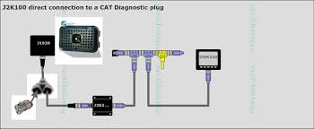 caterpillar 3196 series j1939 connection to garmin mfd