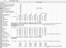 Discounted Flow Analysis Excel Template Discounted Flow Dcf Models In Excel Downloads Eloquens
