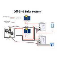 off grid solar system off grid power off grid power plant off