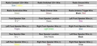 mazda miata power antenna wiring diagram mazda wiring diagrams