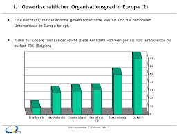 enorme unterschiede in deutschland bis schulungsseminar 7 februar seite 1 schulungsseminar vergleich