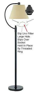 slip uno fitter l shade uno l shades fitting l shades what is a fitter l shade and