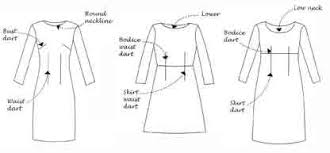pattern making for clothes sewingplums page 3