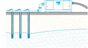 Basement Dewatering System by Wellpoint Systems Wj Groundwater